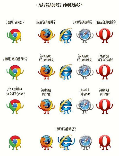Cuál es el mejor navegador de Internet